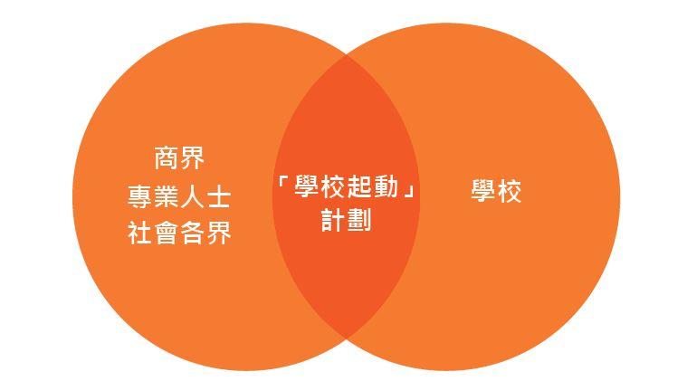 Circle_Network_CN